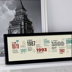 Framed Timeline.  Great anniversary gift! I have to remember this 20 years down the road! It's so hard to come up w good ideas!: