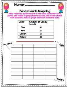 Candy hearts graphing activity for 2nd grade. part of 40 pg common core aligned math packet for valentine's day!