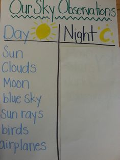 grade NGSS What do we observe in our sky? Moon Activities, 1st Grade Activities, 1st Grade Science, Science Activities, Science Experiments, Outdoor Classroom, Science Classroom, Teaching Science, Classroom Activities