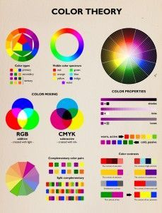 Color theory infographic by LilienB
