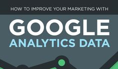 How To Dramatically Improve Your Conversion Rates Using Google Analytics - #infographic #SEO