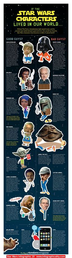 Star Wars Infographic 19 - http://infographicality.com/star-wars-infographic-19/