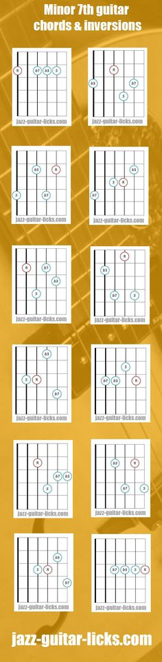 Minor 7th jazz guitar chords and inversions #guitarchords