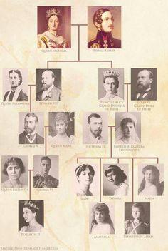 Descendents of Queen Victoria
