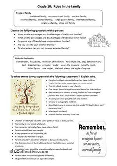 Trinity Grade 10:  Roles in the familyConversation questions and idioms.Level C1.1 - ESL worksheets