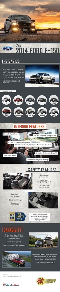 The 2014 Ford F-150 - Infographic Place  Ford has a long standing reputation for excellence among trucks, and the 2014 F-150 is no exception. With upgrades that make this year's F-150 a safer, more reliable ride, there's much to love in the F-150, whether you're a casual driver or need a vehicle for heavy duty work.