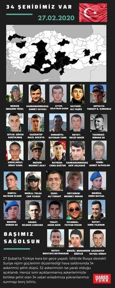 Turkish Army, Pandora