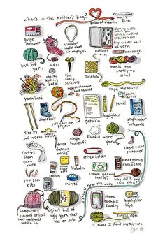 in the Knitter's bag? What's in the Knitter's bag? What's in the Knitter's bag — print of an ink and watercolor illustration by JMillsPaints Knitting Quotes, Knitting Humor, Crochet Humor, Knitting Projects, Knitting Patterns, Funny Crochet, Crochet Yarn, Crochet Stitches, Crochet Hooks