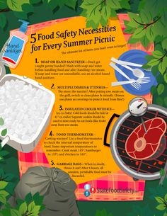 5 Food Safety Necessities for Every Summer Picnic | Our team at StateFoodSafety.com has put together a food safety poster to help you remember the list of food safety items you won't want to forget this summer. Spend all the time you want outdoors with friends and family, but don't forget food safety along the way! | StateFoodSafety.com