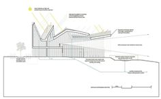 Gallery of Metalsa / Brooks + Scarpa Architects - 20