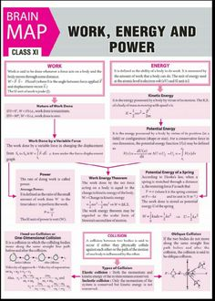 - very nice stuff - share it -concept map work Power energy part 1 Physics Lessons, Learn Physics, Physics Concepts, Physics Notes, Chemistry Lessons, Physics And Mathematics, Science Notes, Engineering Science, Gcse Science