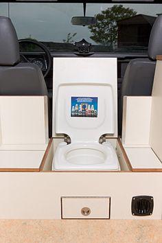 wohnmobil dachluke dachfenster selber einbauen. Black Bedroom Furniture Sets. Home Design Ideas