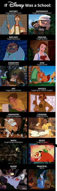 If Disney Was a SchoolI would totally go here! - School Funny - School Funny meme - - If Disney Was a SchoolI would totally go here! The post If Disney Was a SchoolI would totally go here! appeared first on Gag Dad. Disney Pixar, Disney Marvel, Disney And Dreamworks, Disney Magic, Disney Rapunzel, Disney Characters, Disney High, Disney Belle, Disney Films