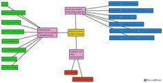 Compatibilidades e incompatibilidades de medicación y administración subcutànea
