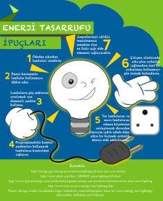 Enerji tasarrufu ipuçları!