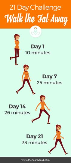Fat Loss: Most people think that they have to do high intensity workouts to benefit from e… Weight Loss Goals, Weight Loss Program, Best Weight Loss, High Intensity Workout, Intense Workout, Need To Lose Weight, Diet Plans To Lose Weight, Losing Weight, Bodybuilding