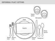 Informal Place Setting It s ALWAYS good to know proper table etiquette Dinner Party 101  How To Set A Table Without Being Stuffy  . Proper Table Setting Pictures. Home Design Ideas