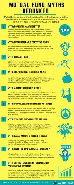 Mutual funds are one of the simplest and hassle free investment option. However there are several mutual funds myths that need to be busted so that investors have more clarity. So let's get to it.