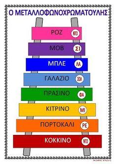 Ο μεταλλοφωνοχρωματούλης (Το νέο νηπιαγωγείο που ονειρεύομαι) Greek Words, Word Pictures, Color Shapes, Music Songs, Mathematics, Bar Chart, Activities For Kids, Language, Classroom