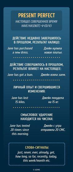 AdMe.ru уверен: достаточно немного терпения и нашей памятки, чтобы раз и навсегда разобраться с временами в английском языке.