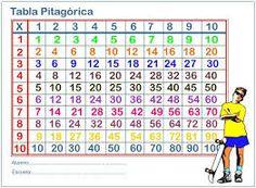 Resultado de imagen para tabla pitagorica para imprimir