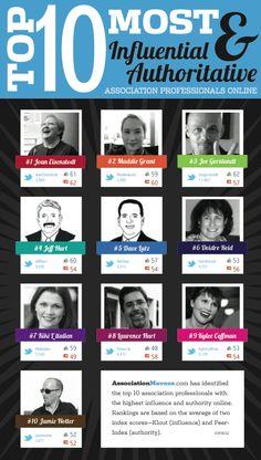 Top 10 Influential Association online personas!