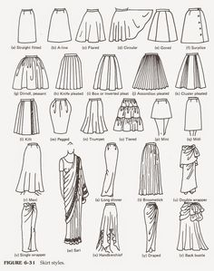 SKIRTS... Alternatives for custom orders...  Memorizing the Style Features
