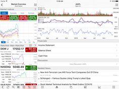 Stock Quotes Google Stock Master Stock Quotes Tracking Stocks Market Portfolio For .