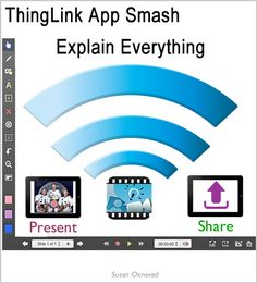 TOUCH this image: Thinglink and Explain Everything App Smash by Susan Oxnevad