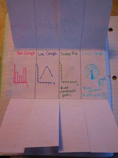 graph flip book- Data representations are all the rage this semester  :)