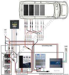 Caravan 12v Wiring Diagram - All About Wiring Diagram - vairyo.com ...
