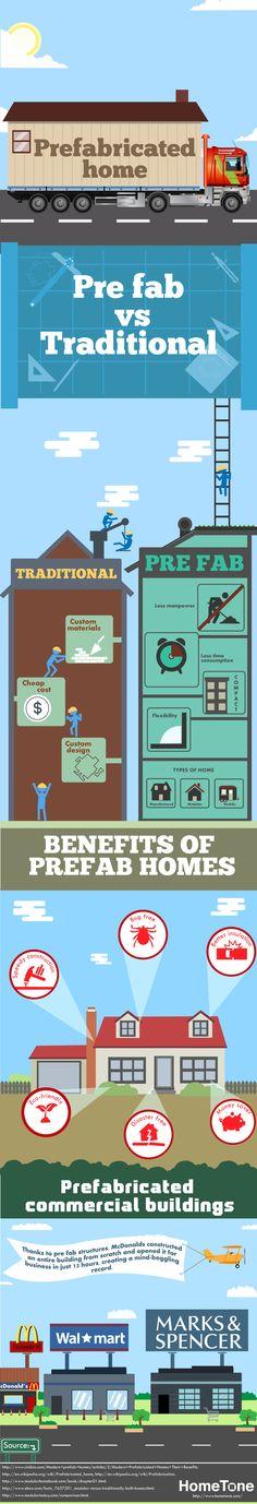 Prefab vs. Traditional Homes [Infographic]