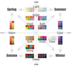 16分類パーソナルカラー