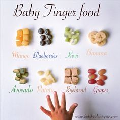 Baby Fingerfood chart ideal for self-feeding babies and baby led weaning, BLW - Baby Snacks, Baby First Foods, Baby Finger Foods, Baby Led Weaning, Toddler Meals, Kids Meals, Toddler Food, Blueberries, Fingerfood Party
