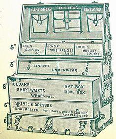 campaign furniture Bains, George B. Old Trunks, Vintage Trunks, Vintage Suitcases, Vintage Luggage, Folding Furniture, Cool Furniture, Painted Furniture, Chuck Box, Campaign Furniture