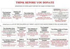 """This graphic entitled """"Think Before You Donate"""" has circulated for years. It claims to compare the annual salaries of multiple charity executives."""