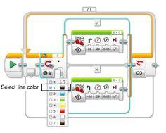 EV3 Programming Sensors | STEM Education