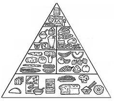 Piramide alimenticia maqueta buscar con google ni os pinterest google and search - Piramide alimenticia para ninos para colorear ...