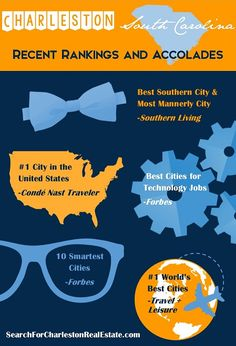 Charleston, South Carolina's Recent Rankings and Accolades Charleston South Carolina, Charleston Sc, Smart City, Travel And Leisure, Best Cities, Historic Homes, Infographic, Awards, Track