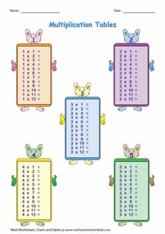 1000 images about multiplication on pinterest for 13 times table trick