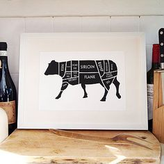 Cow print  - cuts of meat