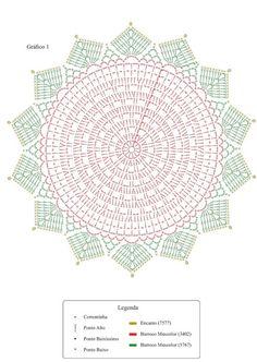 Crochet Doily Rug, Free Crochet Doily Patterns, Crochet Doily Diagram, Crochet Carpet, Crochet Circles, Crochet Decoration, Crochet Basics, Christmas Placemats, Crochet Christmas