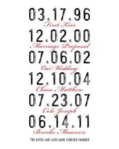 Personalized Art Date Print. Vintage Letterpress Style Art. Unframed Print 8x10 inch. Wedding Date Art, Wedding Anniversary Date Print.. $24.00, via Etsy.