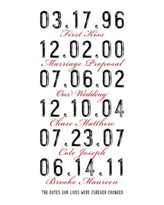 Important dates. Love it!