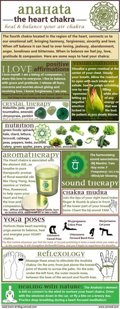 Anahata – Heal and Balance the Heart Chakra : The fourth (4th) chakra is located in the coronary region and is said to connect us to the emotional self, bringing harmony, forgiveness, sincerity, and most importantly, love. Anahata – Heal and Balance the Heart Chakra Notes : When in balance, we are said to experience […]