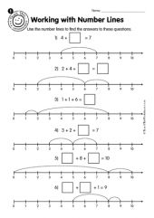 Working with Number Lines