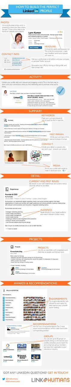 SEEK Careers/Staffing (seekcareers) on Pinterest