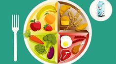 El plato ideal. La base de una buena #dieta es balancear adecuadamente los grupos alimenticios, comiendo un poco de todo