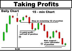 3 soldiers profits - Another! Trading Quotes, Intraday Trading, Forex Trading, Online Stock Trading, Stock Trading Strategies, Candlestick Chart, Stock Charts, Day Trader, Technical Analysis