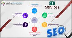 Achieving a desirable amount of traffic on a website is now easy with the assistance of an SEO company in India. Get in touch today!